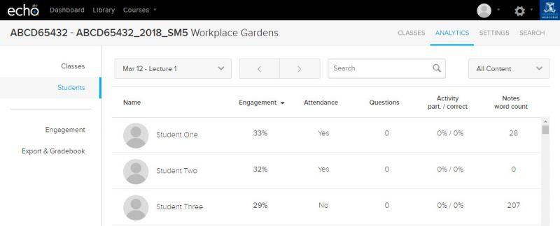 Adjustment of the Engagement Score metric