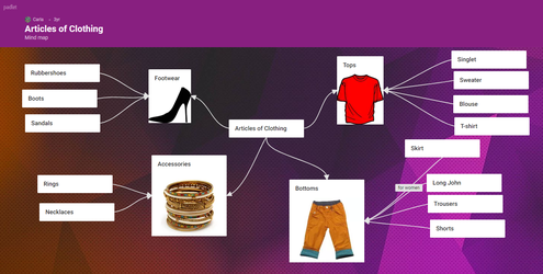 Canvas layout example